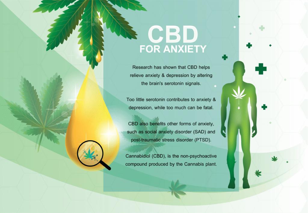medical marijuana in PA